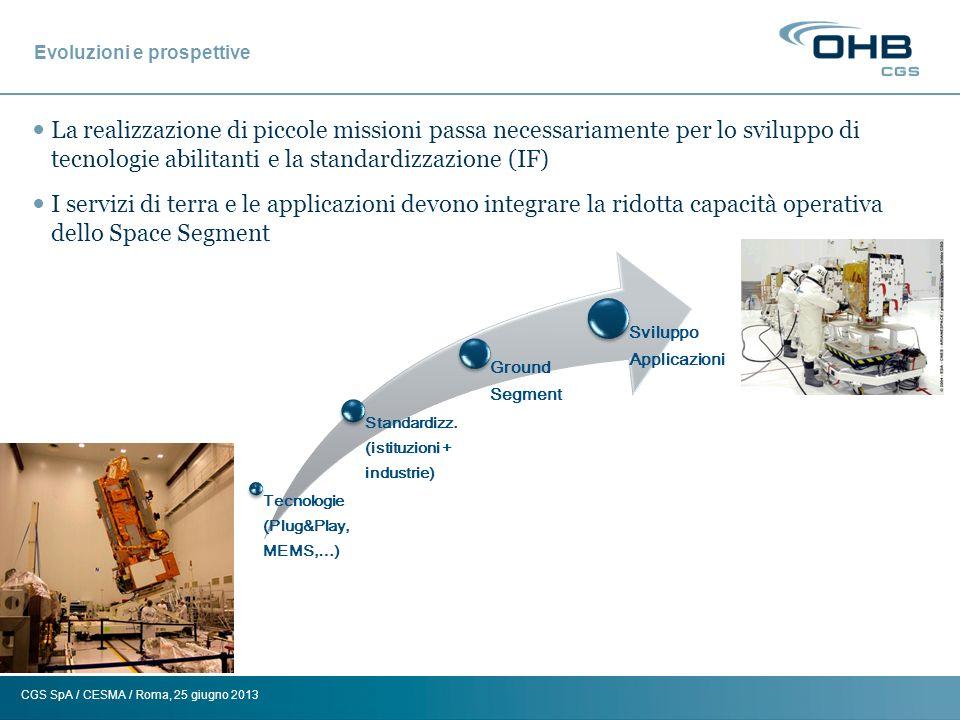 CGS SpA / CESMA / Roma, 25 giugno 2013 LItalia le piccole missioni AnnoMissione/Ruolo CGS Obiettivo 2000Lancio MITA (170 kg) / Prime Contractor Qualifica mini- piattaforma a tecnologia avanzata 2007Lancio AGILE (350 kg) / Prime Contractor Osservazione sorgenti cosmiche di raggi gamma 2007Contratto MIOsat (120 kg) / Prime Contractor (RTI) Tecnologico/applicativo (qualifica piattaforma, sviluppo P/L) 2012Lancio LARES (390 kg) / Prime Contractor Misure di relatività generale
