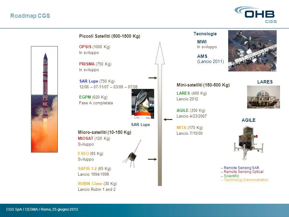 CGS SpA / CESMA / Roma, 25 giugno 2013 Conclusioni Lesperienza sviluppata nelle piccole missioni ha permesso a CGS di crescere tecnicamente e sviluppare lattuale capacità sistemistica Oggi, tale esperienza le permette di ricoprire il ruolo di Prime Contractor dimportanti missioni satellitari (OPSIS-ASI) e di sviluppo di strumenti per losservazione della Terra (MWI-ESA)