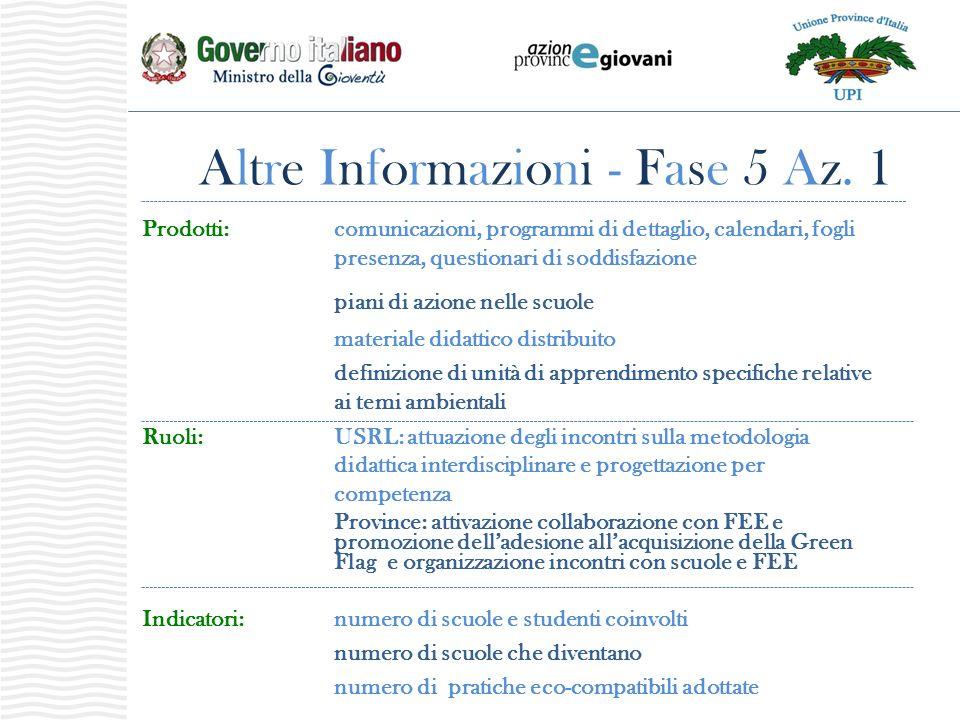 Altre Informazioni - Fase 5 Az. 1 Prodotti: comunicazioni, programmi di dettaglio, calendari, fogli presenza, questionari di soddisfazione piani di az