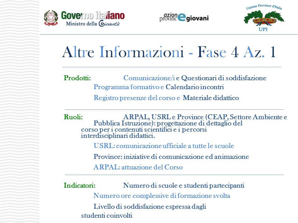 Altre Informazioni - Fase 4 Az. 1 Prodotti: Comunicazione/i e Questionari di soddisfazione Programma formativo e Calendario incontri Registro presenze