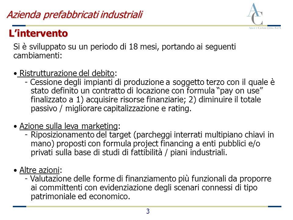 3 Si è sviluppato su un periodo di 18 mesi, portando ai seguenti cambiamenti: Ristrutturazione del debito: - Cessione degli impianti di produzione a s