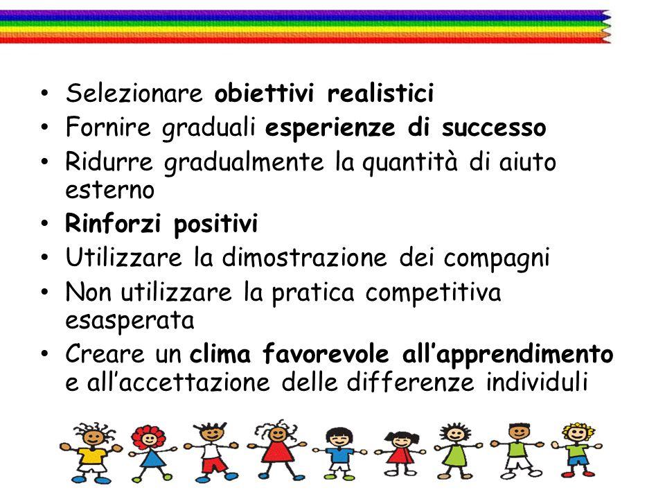 Selezionare obiettivi realistici Fornire graduali esperienze di successo Ridurre gradualmente la quantità di aiuto esterno Rinforzi positivi Utilizzar