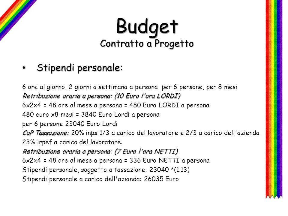 Budget Contratto a Progetto Stipendi personale: Stipendi personale: 6 ore al giorno, 2 giorni a settimana a persona, per 6 persone, per 8 mesi Retribu