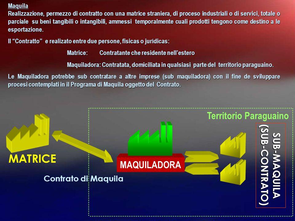 MAQUILADORA MATRICE Altri Paesi Beni de Capitale Insumi Mat.