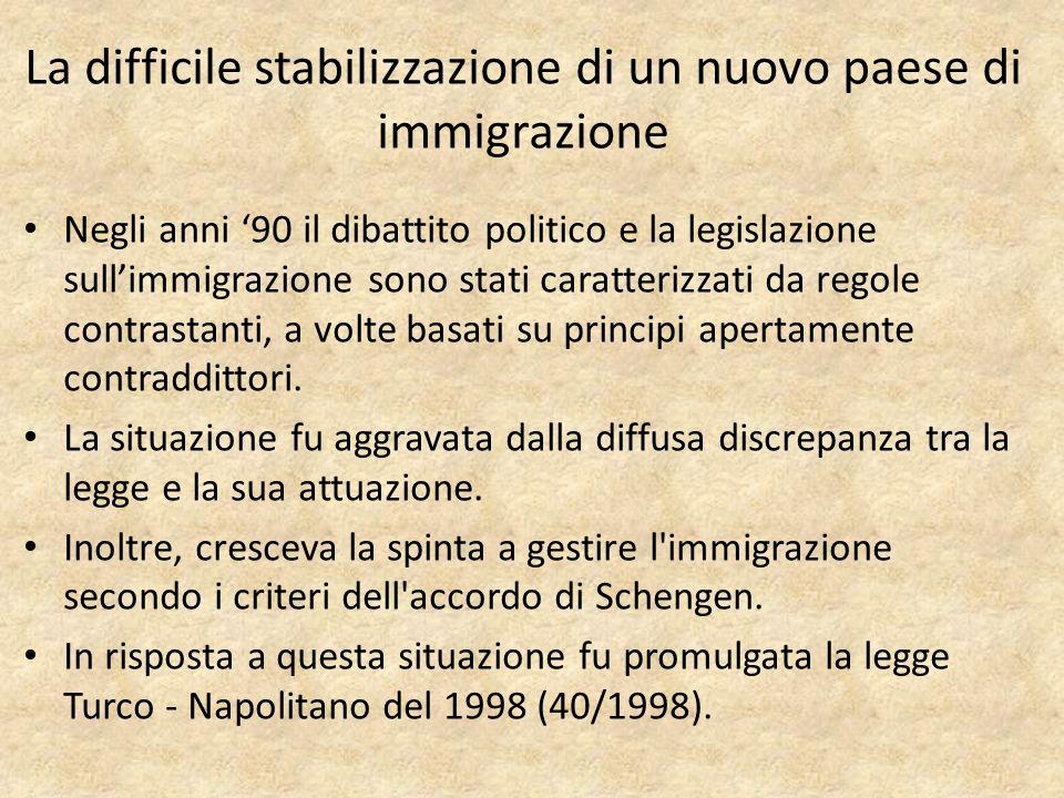 La difficile stabilizzazione di un nuovo paese di immigrazione Negli anni 90 il dibattito politico e la legislazione sullimmigrazione sono stati caratterizzati da regole contrastanti, a volte basati su principi apertamente contraddittori.