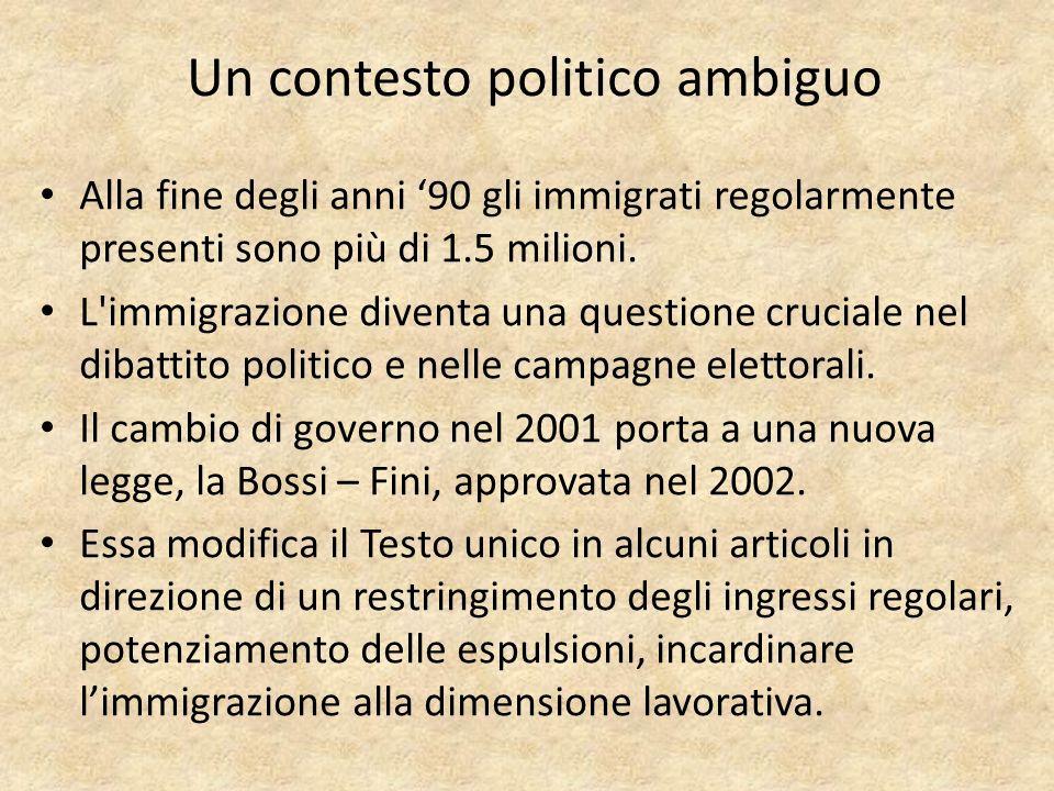 Un contesto politico ambiguo Alla fine degli anni 90 gli immigrati regolarmente presenti sono più di 1.5 milioni.