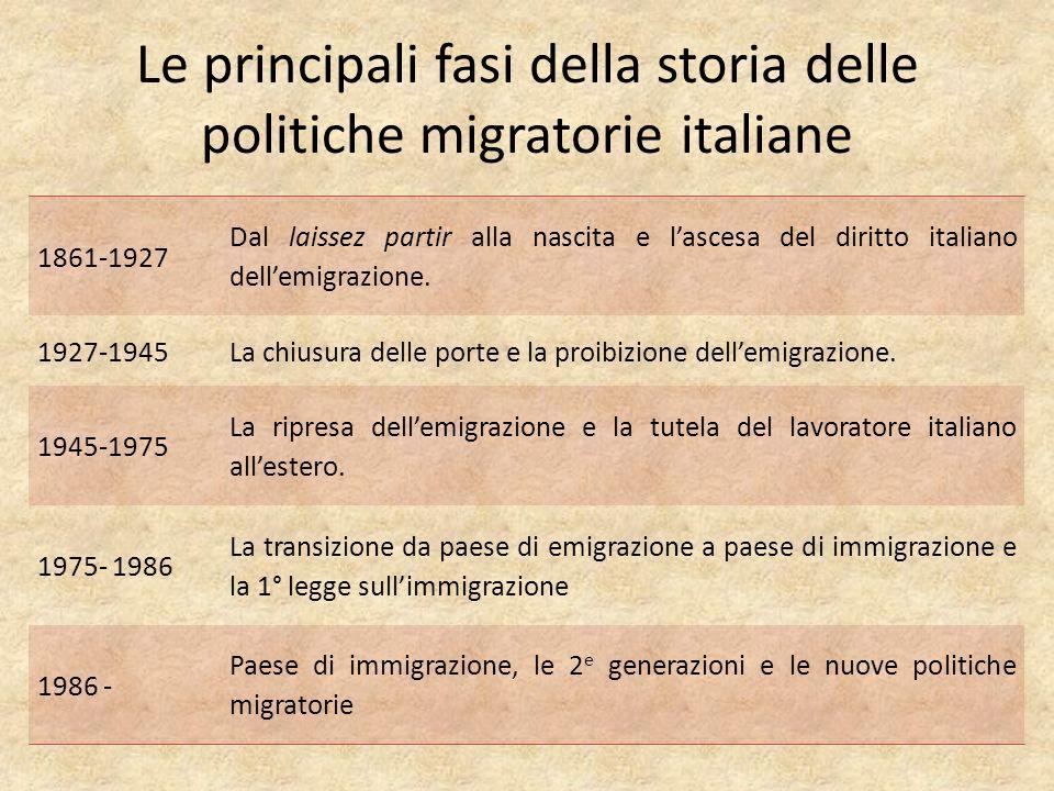 Le principali fasi della storia delle politiche migratorie italiane 1861-1927 Dal laissez partir alla nascita e lascesa del diritto italiano dellemigrazione.