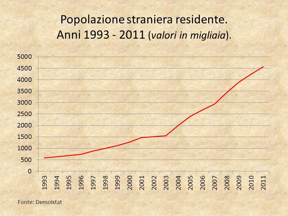 Popolazione straniera residente. Anni 1993 - 2011 (valori in migliaia). Fonte: DemoIstat