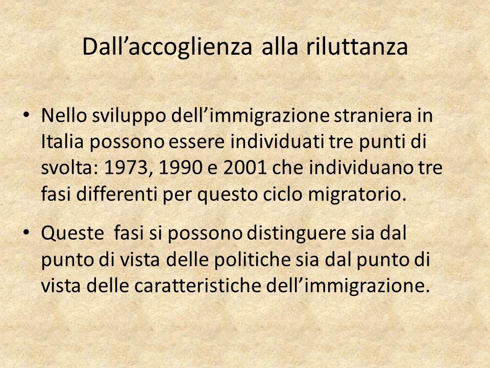 Dallaccoglienza alla riluttanza Nello sviluppo dellimmigrazione straniera in Italia possono essere individuati tre punti di svolta: 1973, 1990 e 2001 che individuano tre fasi differenti per questo ciclo migratorio.