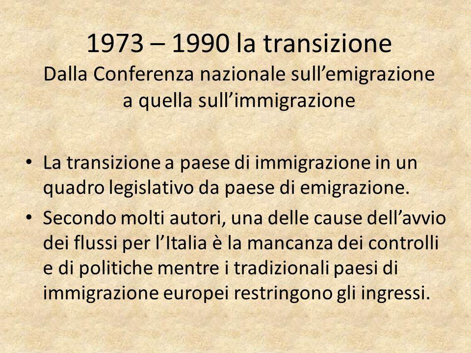 1973 – 1990 la transizione Dalla Conferenza nazionale sullemigrazione a quella sullimmigrazione La transizione a paese di immigrazione in un quadro legislativo da paese di emigrazione.