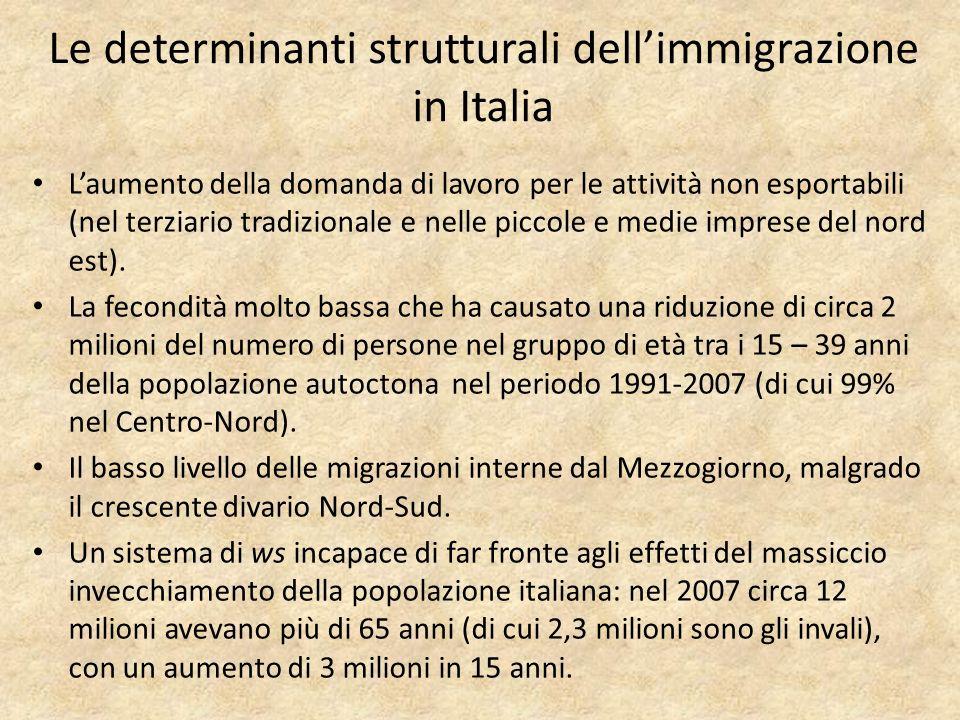 Le determinanti strutturali dellimmigrazione in Italia Laumento della domanda di lavoro per le attività non esportabili (nel terziario tradizionale e nelle piccole e medie imprese del nord est).