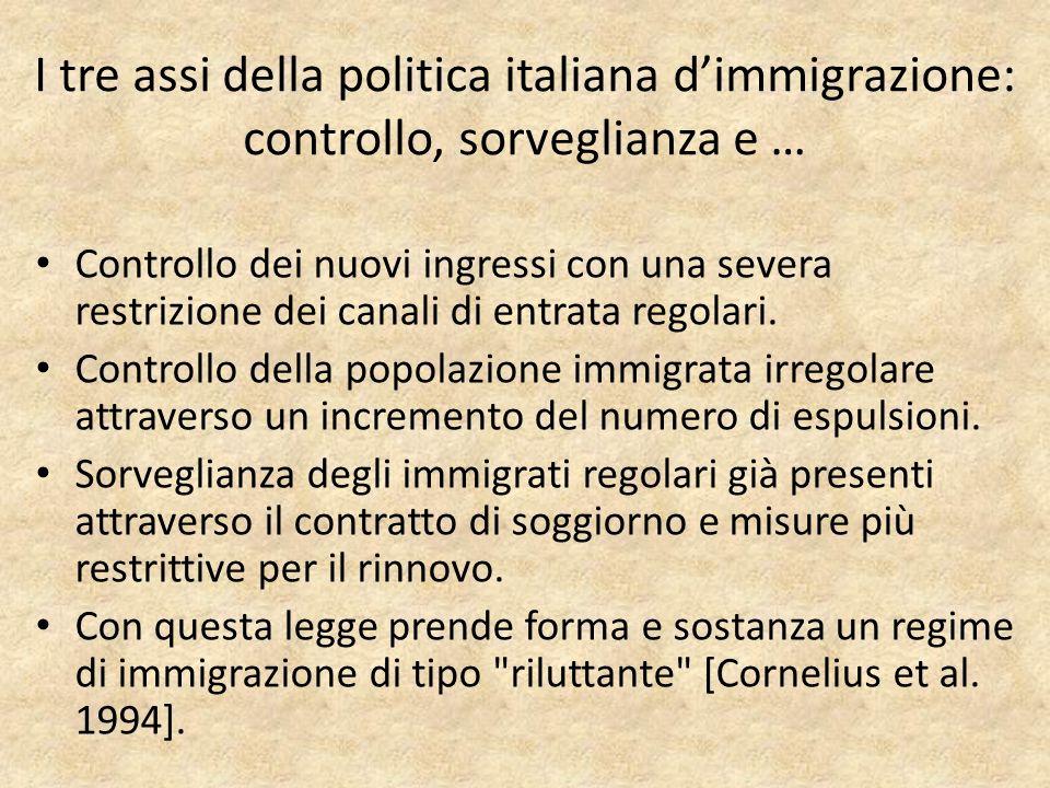 I tre assi della politica italiana dimmigrazione: controllo, sorveglianza e … Controllo dei nuovi ingressi con una severa restrizione dei canali di entrata regolari.