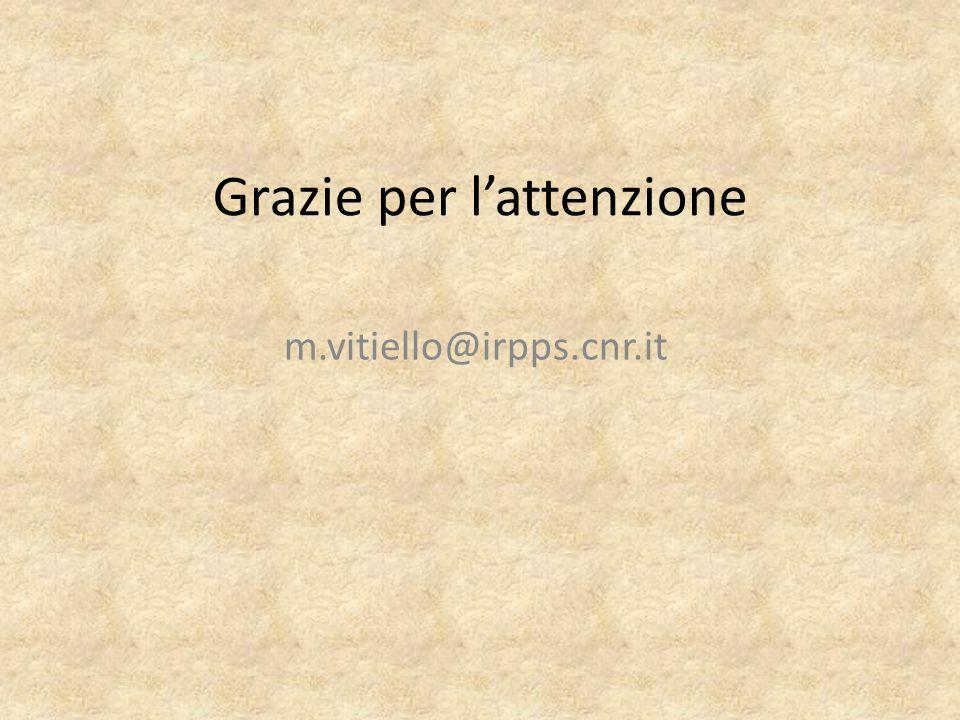 Grazie per lattenzione m.vitiello@irpps.cnr.it