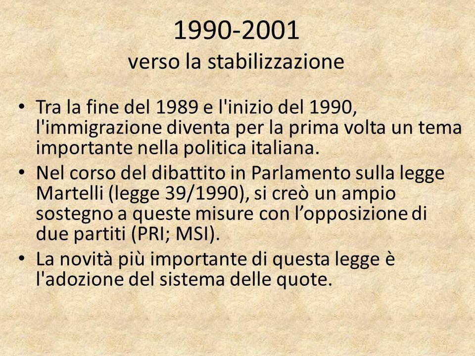 1990-2001 verso la stabilizzazione Tra la fine del 1989 e l inizio del 1990, l immigrazione diventa per la prima volta un tema importante nella politica italiana.