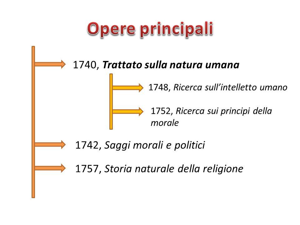1740, Trattato sulla natura umana 1748, Ricerca sullintelletto umano 1752, Ricerca sui principi della morale 1742, Saggi morali e politici 1757, Stori