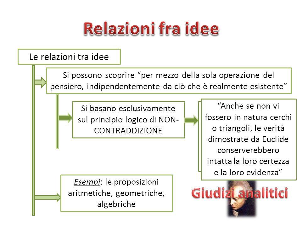 Le relazioni tra idee Si possono scoprire per mezzo della sola operazione del pensiero, indipendentemente da ciò che è realmente esistente Esempi: le
