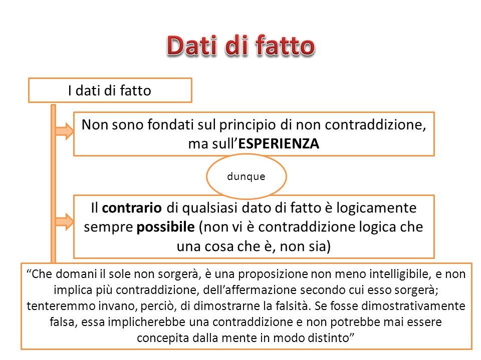 I dati di fatto Non sono fondati sul principio di non contraddizione, ma sullESPERIENZA Il contrario di qualsiasi dato di fatto è logicamente sempre p
