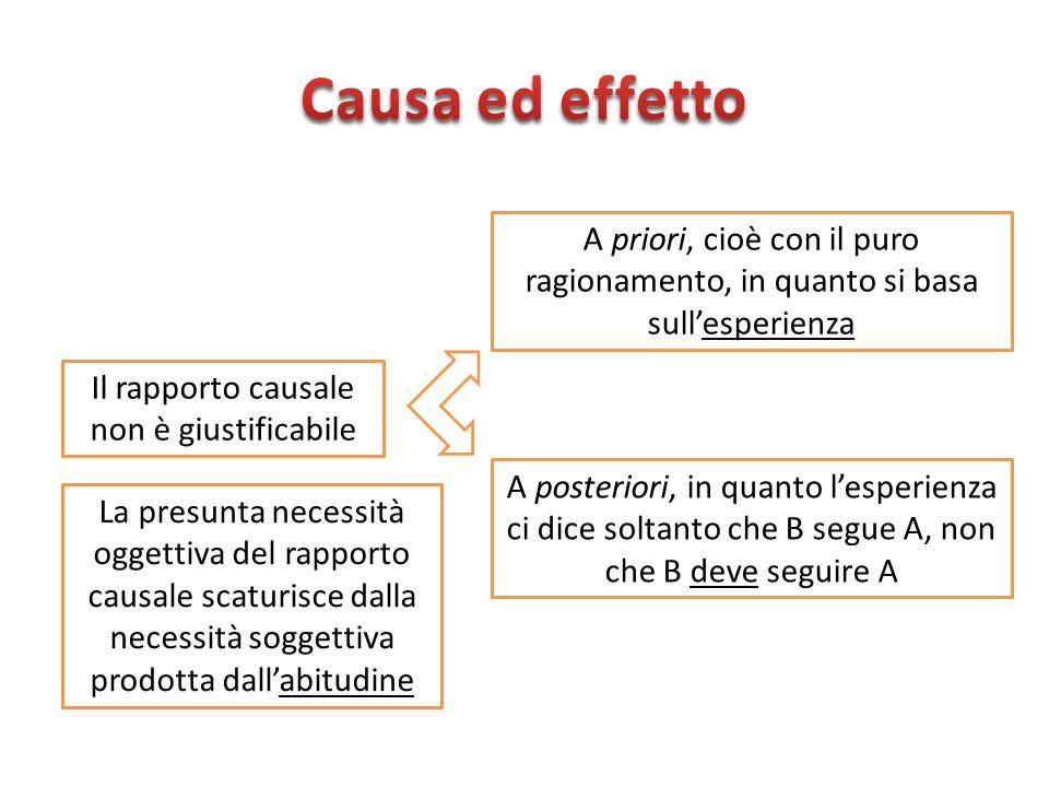 Il rapporto causale non è giustificabile A priori, cioè con il puro ragionamento, in quanto si basa sullesperienza A posteriori, in quanto lesperienza