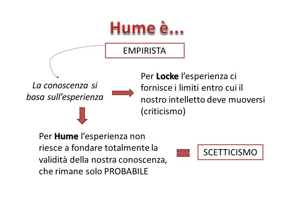 EMPIRISTA La conoscenza si basa sullesperienza Locke Per Locke lesperienza ci fornisce i limiti entro cui il nostro intelletto deve muoversi (criticis