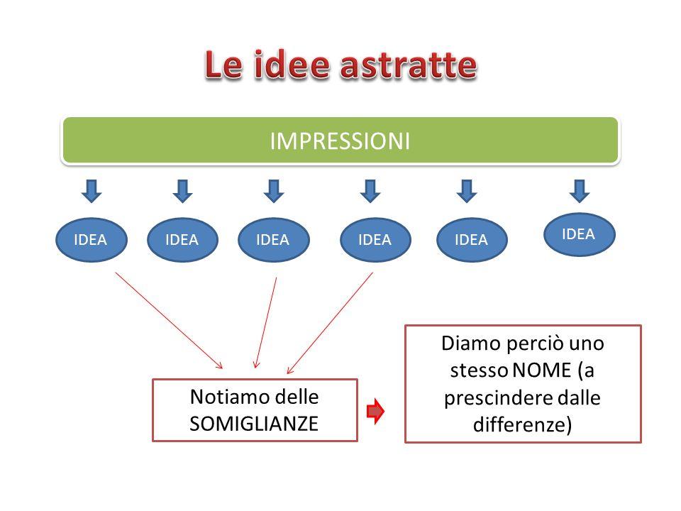 IMPRESSIONI IDEA Notiamo delle SOMIGLIANZE Diamo perciò uno stesso NOME (a prescindere dalle differenze)