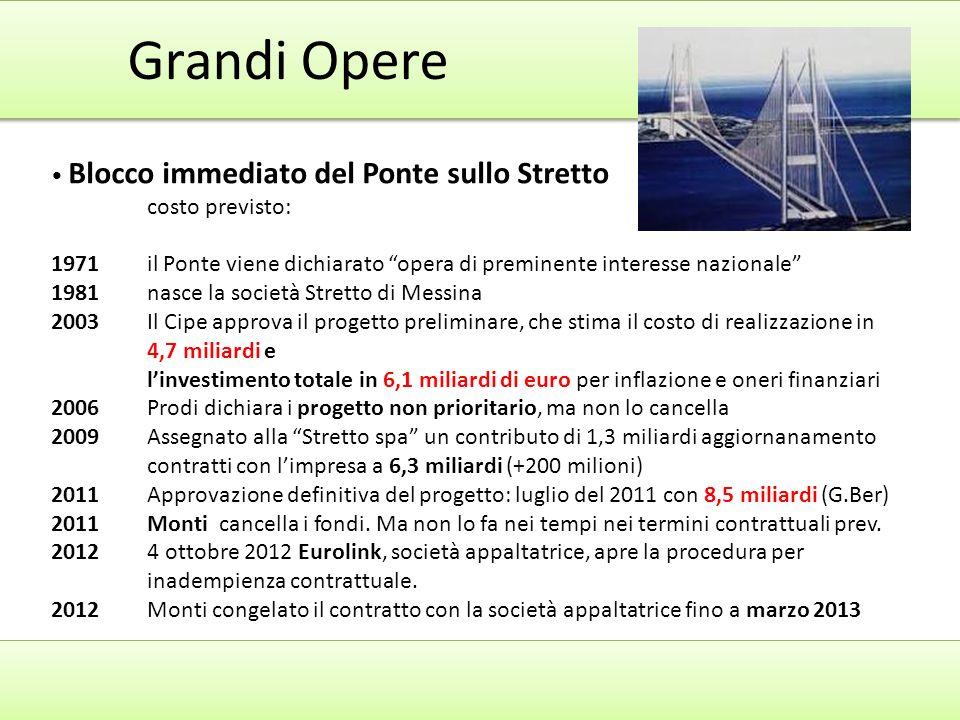 Grandi opere: Ponte Stretto M.