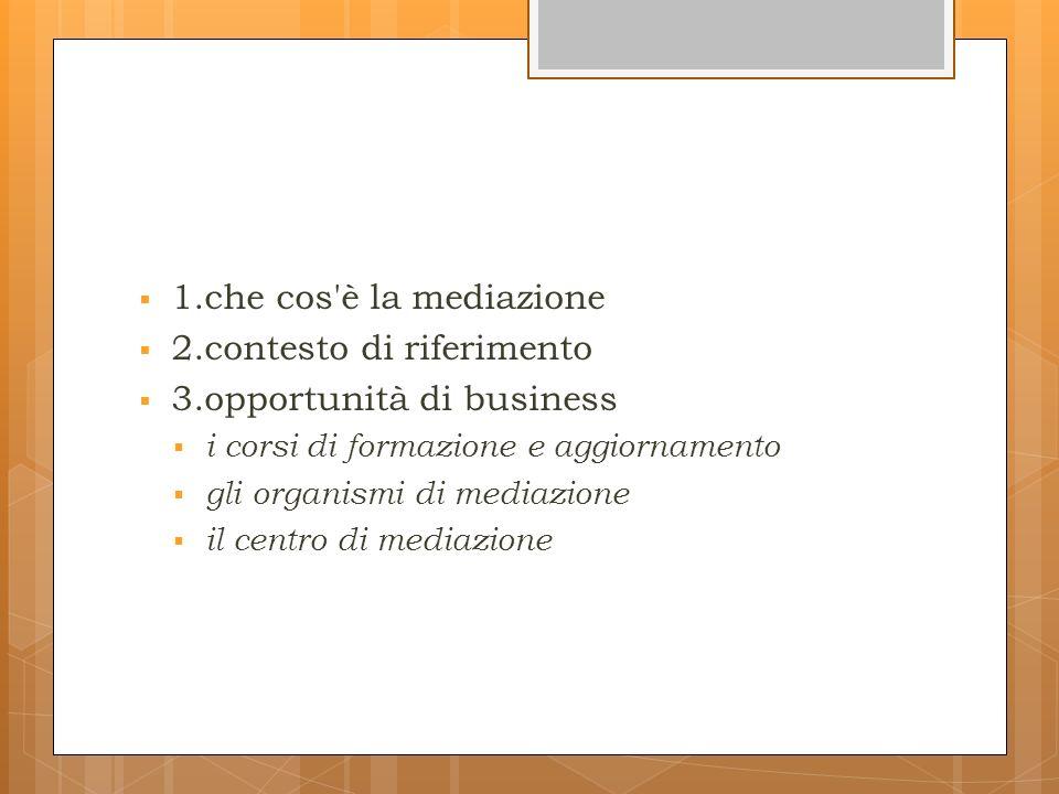 www.mediazionetrapari.wordpress.com IL MEDIATORE FORMA PROCESSO VERBALE SOTTOSCRITTO DAL MEDIATORE E DALLE PARTI SE CONCLUDONO CONTRATTI/ATTI SOGGETTI A TRASCRIZIONE IL VERBALE VA AUTENTICATO DA UN P.U.
