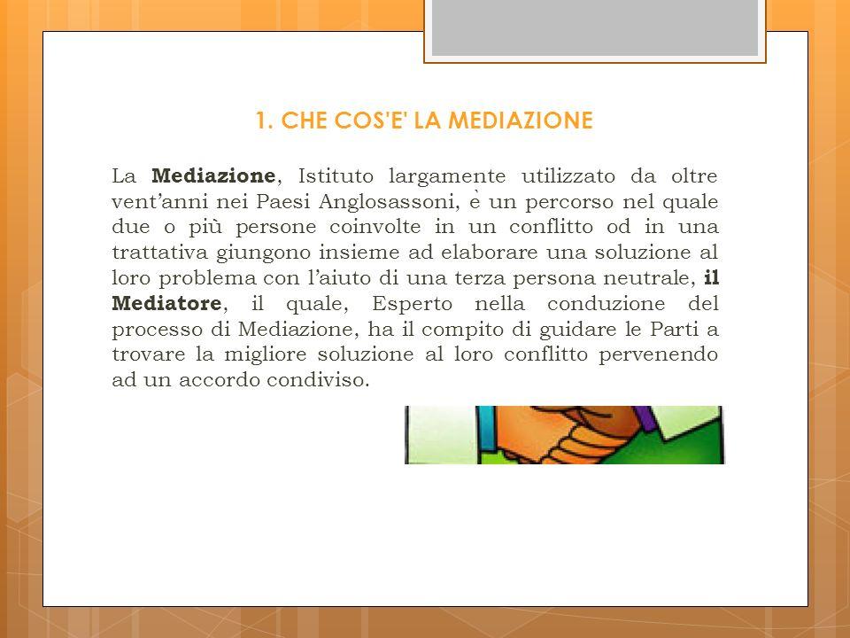 www.mediazionetrapari.wordpress.com IL VERBALE DI ACCORDO OMOLOGATO COSTITUISCE TITOLO ESECUTIVO PER L ISCRIZIONE D IPOTECA PER L ESPROPRIAZIONE FORZATA PER L ESECUZIONE IN FORMA SPECIFICA