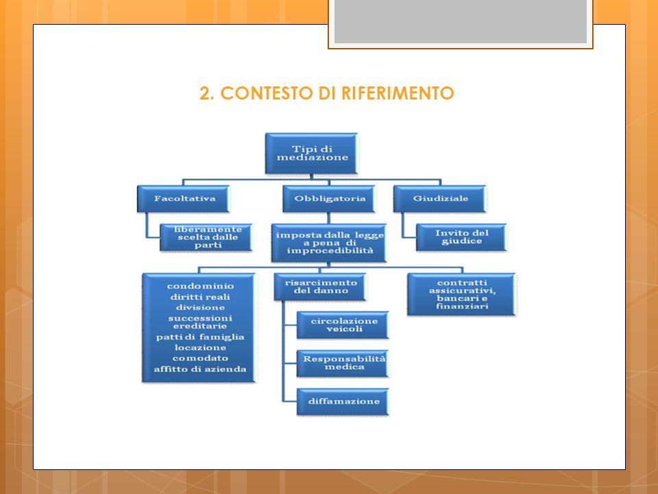 www.mediazionetrapari.wordpress.com DOMANDA DI MEDIAZIONE INDICA: 1.ORGANISMO PRESCELTO; 2.