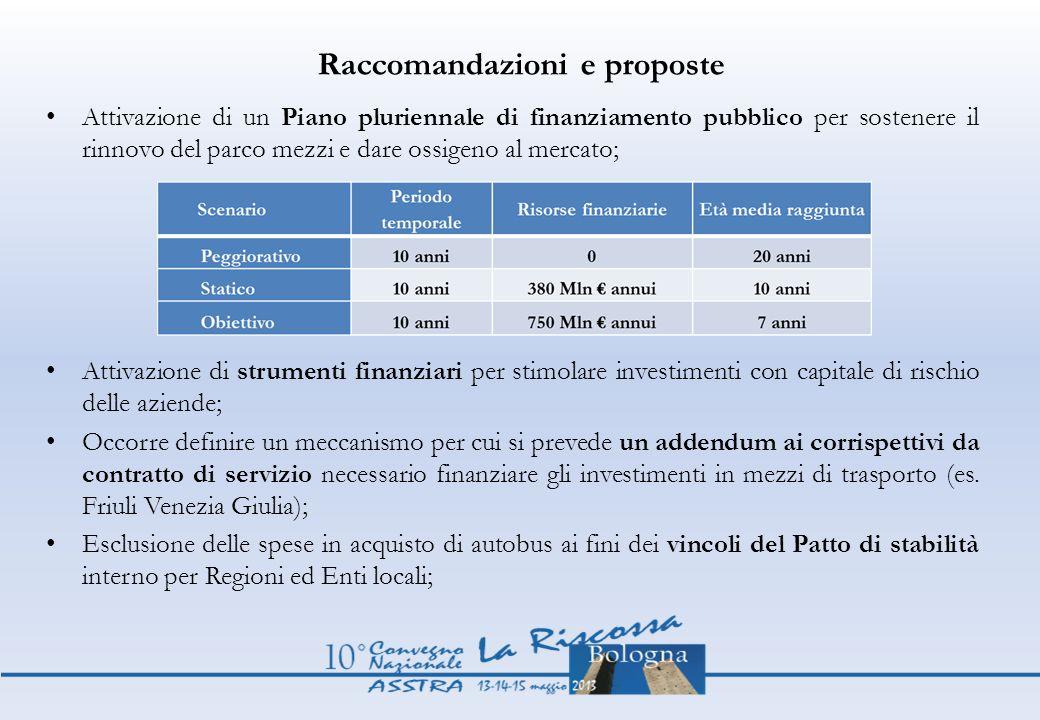 Attivazione di un Piano pluriennale di finanziamento pubblico per sostenere il rinnovo del parco mezzi e dare ossigeno al mercato; Attivazione di stru