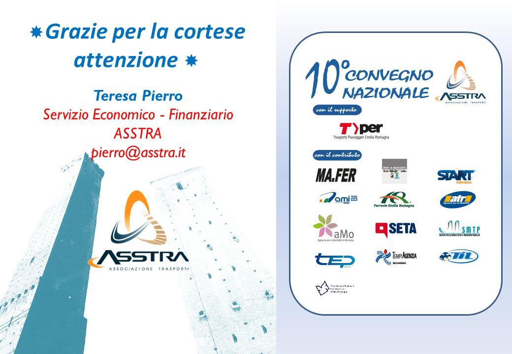 Grazie per la cortese attenzione Teresa Pierro Servizio Economico - Finanziario ASSTRA pierro@asstra.it