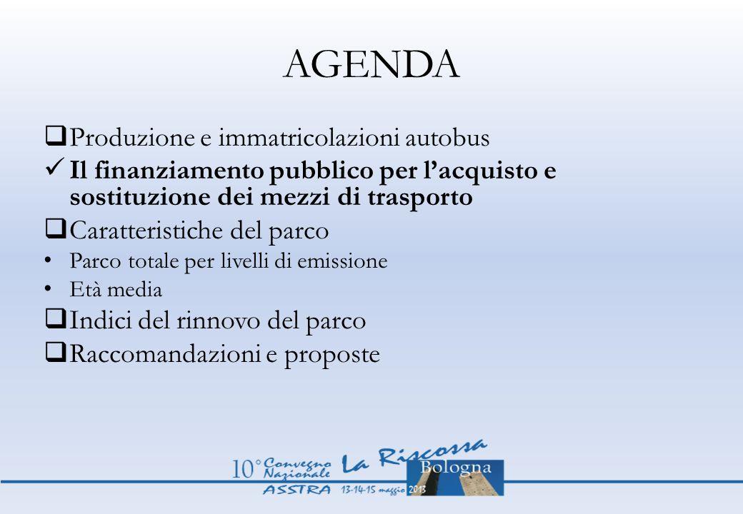 AGENDA Produzione e immatricolazioni autobus Il finanziamento pubblico per lacquisto e sostituzione dei mezzi di trasporto Caratteristiche del parco P