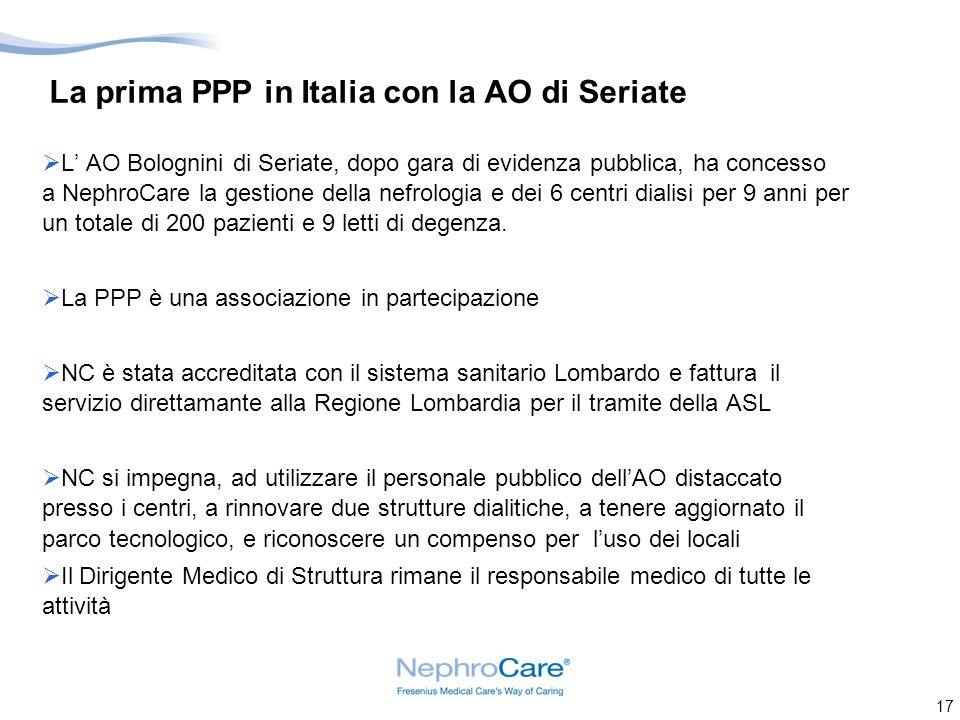 17 La prima PPP in Italia con la AO di Seriate L AO Bolognini di Seriate, dopo gara di evidenza pubblica, ha concesso a NephroCare la gestione della nefrologia e dei 6 centri dialisi per 9 anni per un totale di 200 pazienti e 9 letti di degenza.