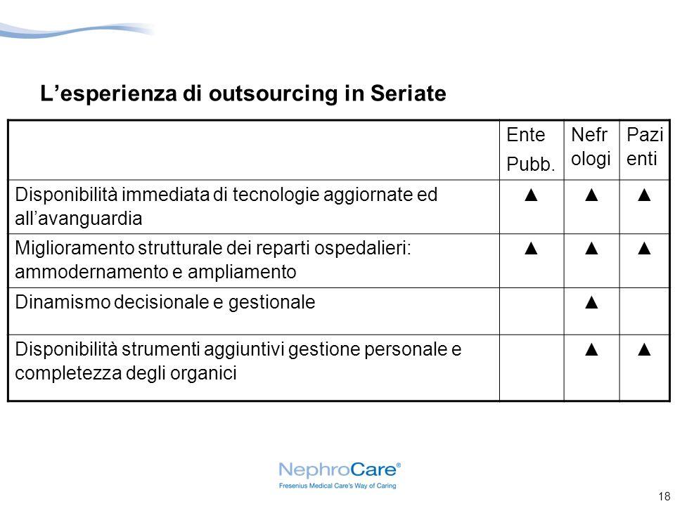 18 Lesperienza di outsourcing in Seriate Ente Pubb.