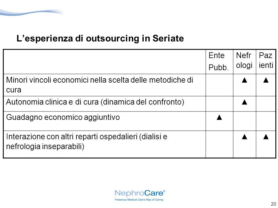 20 Lesperienza di outsourcing in Seriate Ente Pubb.
