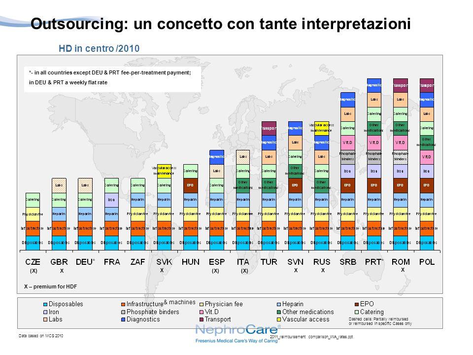 19 Lesperienza di outsourcing in Seriate Ente Pubb.