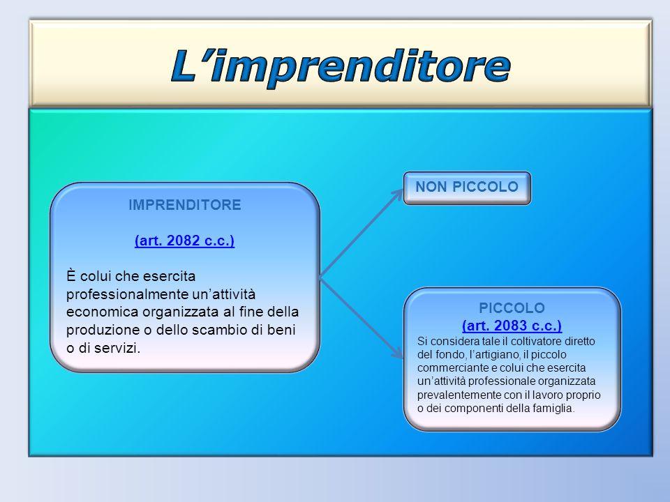 IMPRENDITORE (art. 2082 c.c.) È colui che esercita professionalmente unattività economica organizzata al fine della produzione o dello scambio di beni