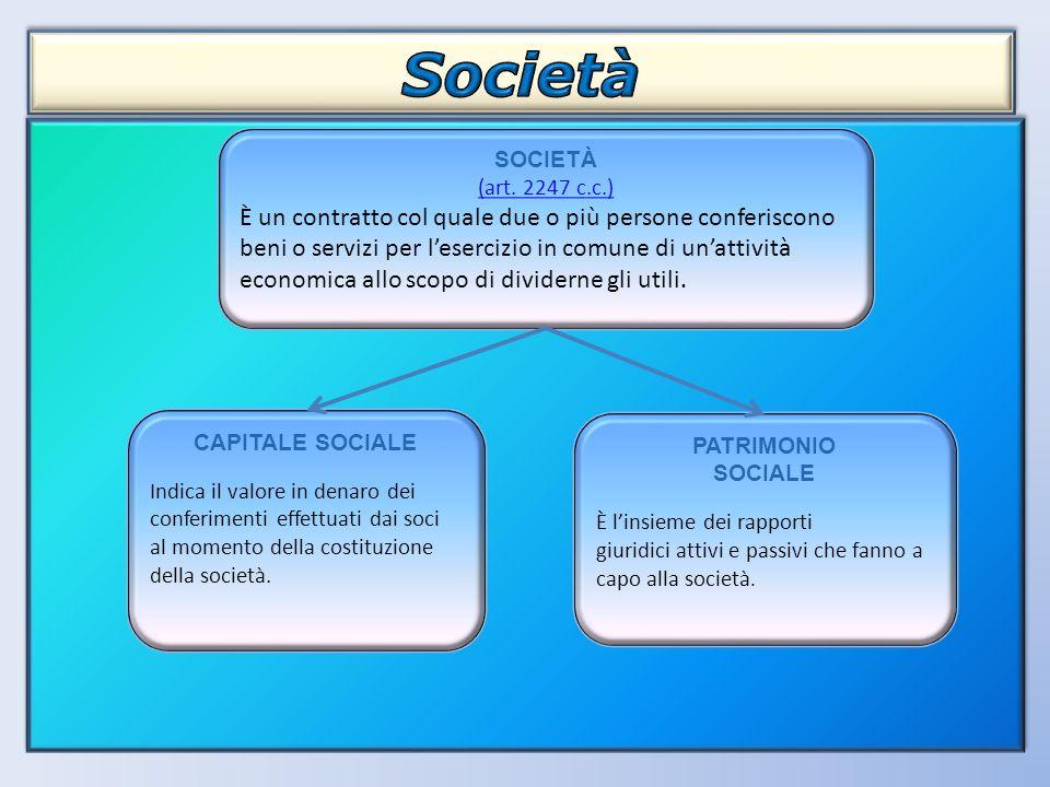 SOCIETÀ (art. 2247 c.c.) È un contratto col quale due o più persone conferiscono beni o servizi per lesercizio in comune di unattività economica allo