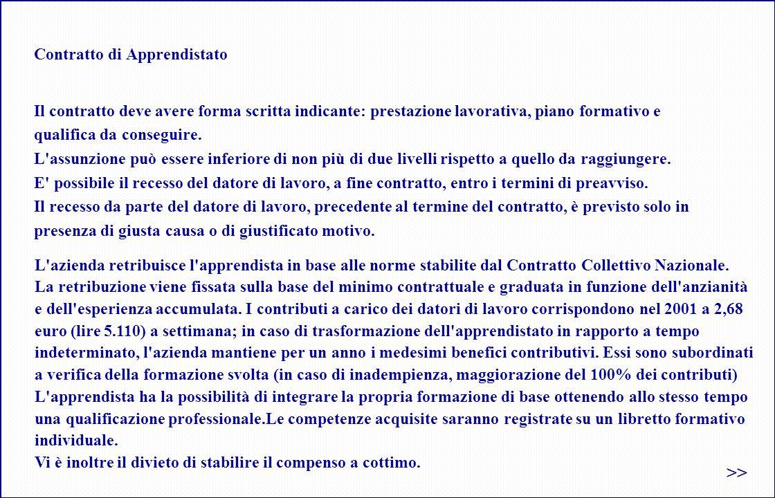 Contratto di Apprendistato Il contratto deve avere forma scritta indicante: prestazione lavorativa, piano formativo e qualifica da conseguire.