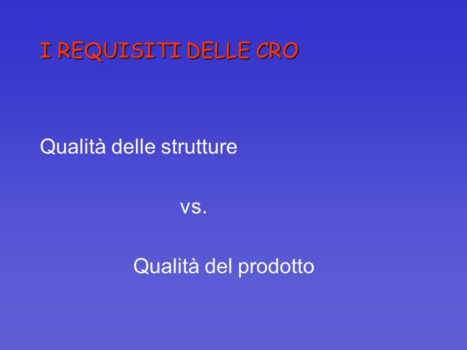 I REQUISITI DELLE CRO Qualità delle strutture vs. Qualità del prodotto