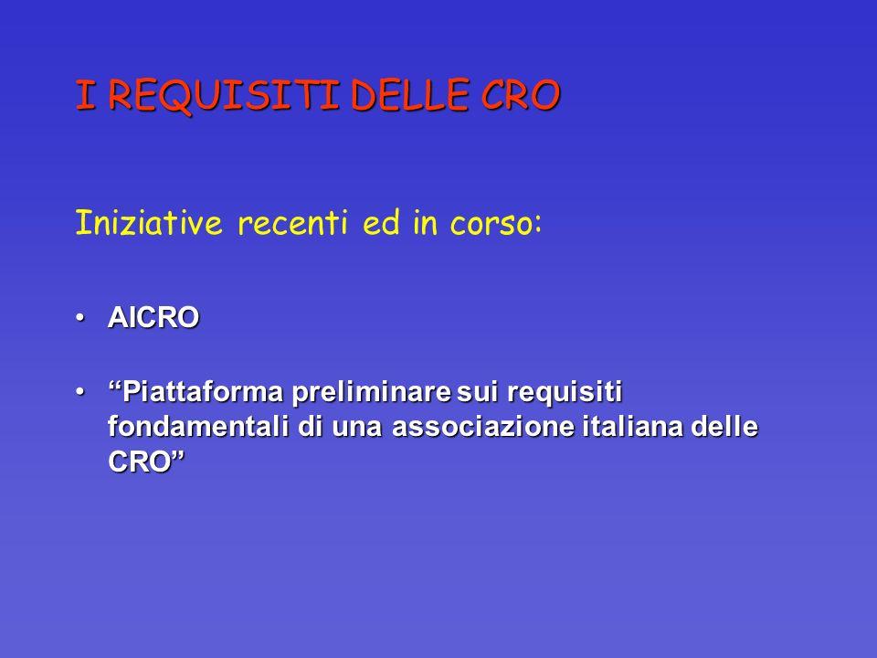 I REQUISITI DELLE CRO Iniziative recenti ed in corso: AICROAICRO Piattaforma preliminare sui requisiti fondamentali di una associazione italiana delle