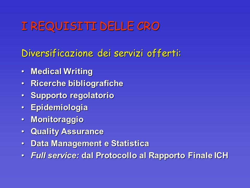 I REQUISITI DELLE CRO Diversificazione dei servizi offerti: Medical WritingMedical Writing Ricerche bibliograficheRicerche bibliografiche Supporto reg