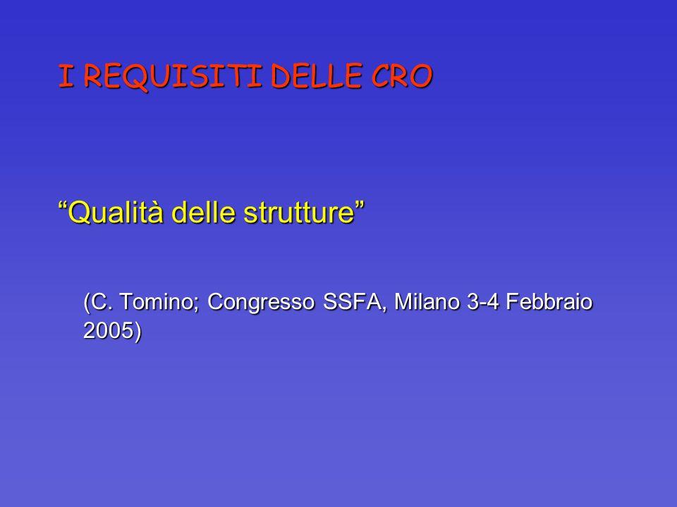 I REQUISITI DELLE CRO Qualità delle strutture (C. Tomino; Congresso SSFA, Milano 3-4 Febbraio 2005)
