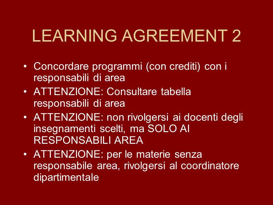 COMPILAZIONE LEARNING AGREEMENT 1 Consultare sito Università estera Controllare termini di presentazione Consultare offerta didattica Scaricare progra