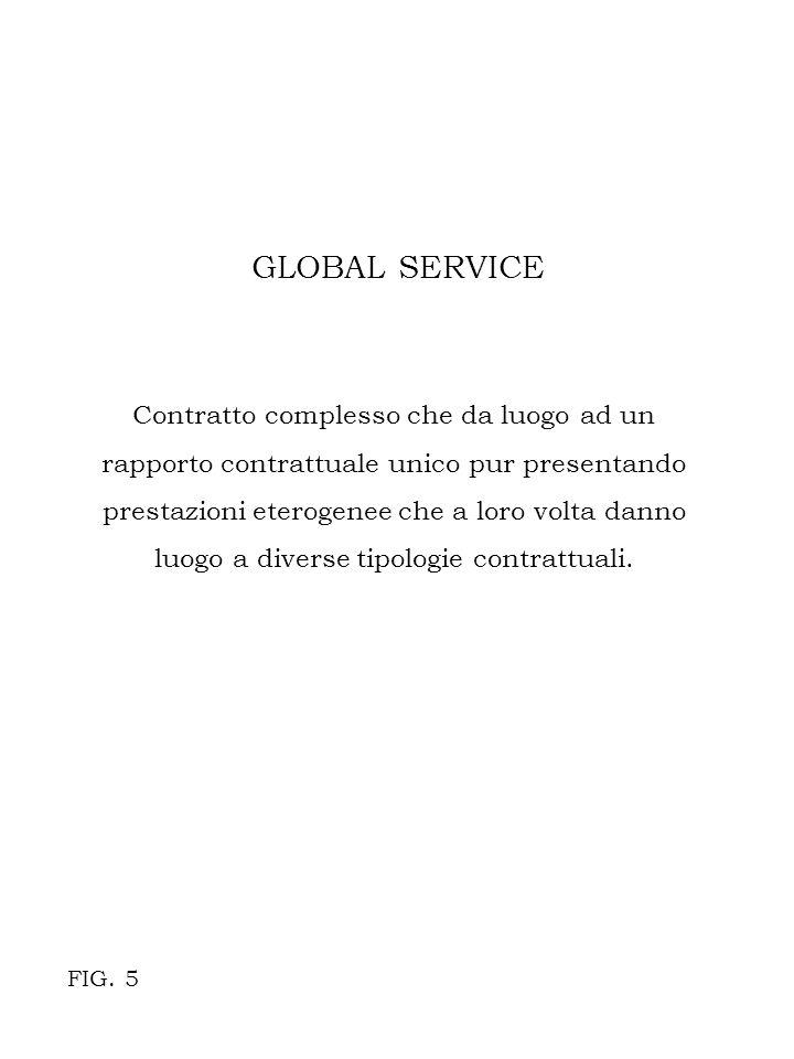 GLOBAL SERVICE Contratto complesso che da luogo ad un rapporto contrattuale unico pur presentando prestazioni eterogenee che a loro volta danno luogo a diverse tipologie contrattuali.