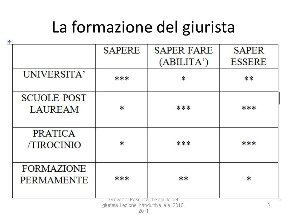 La formazione del giurista 3 Giovanni Pascuzzi- Le abilità del giurista-Lezione introduttiva- a.a. 2010- 2011