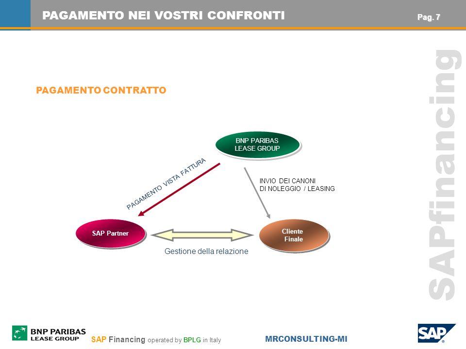 SAP Financing operated by BPLG in Italy MRCONSULTING-MI SAPfinancing PAGAMENTO CONTRATTO PAGAMENTO NEI VOSTRI CONFRONTI Gestione della relazione PAGAMENTO VISTA FATTURA Cliente Finale Cliente Finale SAP Partner BNP PARIBAS LEASE GROUP BNP PARIBAS LEASE GROUP INVIO DEI CANONI DI NOLEGGIO / LEASING Pag.