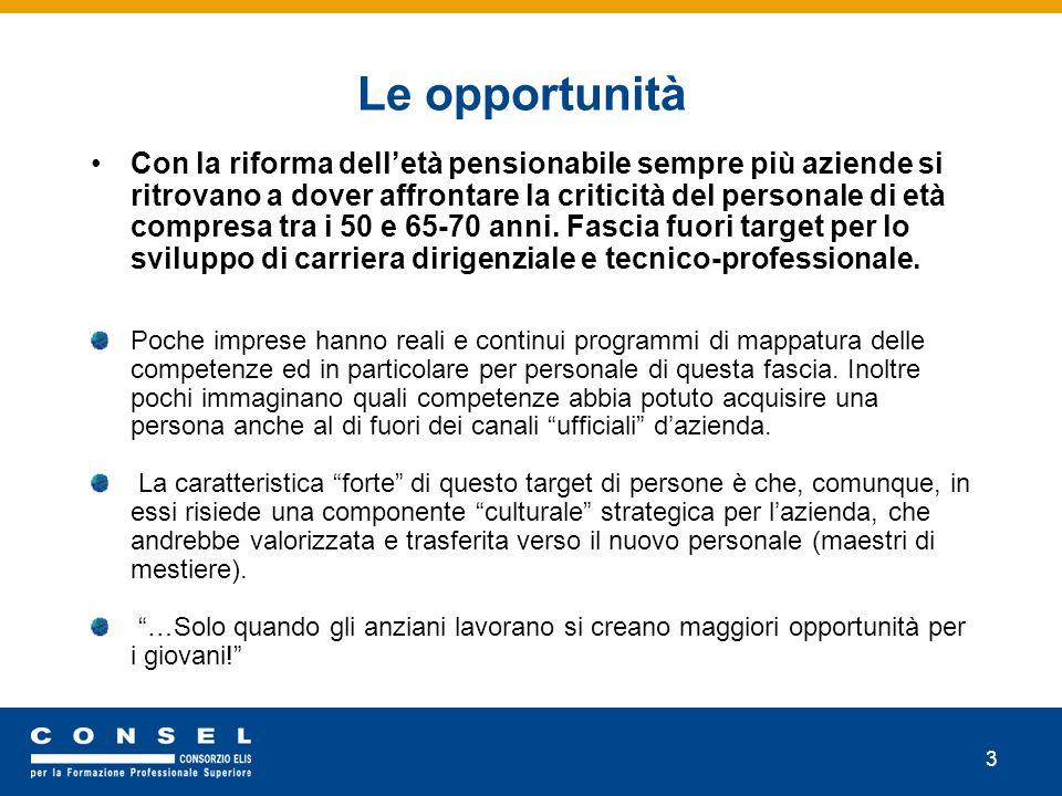 3 Le opportunità Con la riforma delletà pensionabile sempre più aziende si ritrovano a dover affrontare la criticità del personale di età compresa tra i 50 e 65-70 anni.
