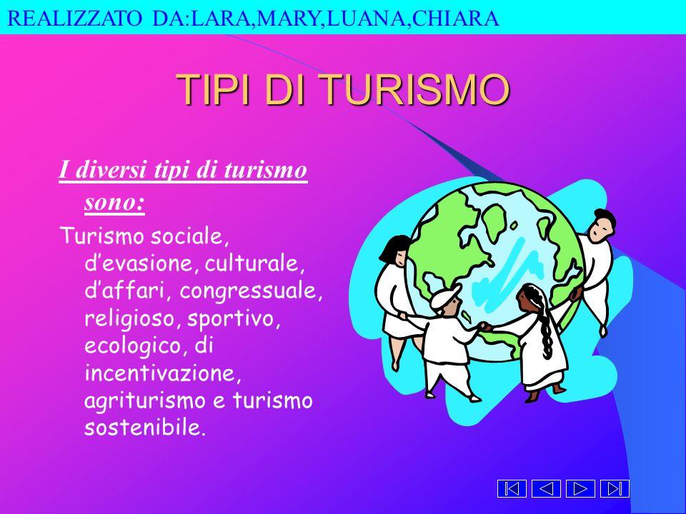 TIPI DI TURISMO I diversi tipi di turismo sono: Turismo sociale, devasione, culturale, daffari, congressuale, religioso, sportivo, ecologico, di incentivazione, agriturismo e turismo sostenibile.
