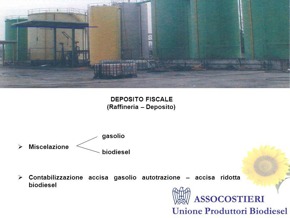 ______________________ ASSOCOSTIERI Unione Produttori Biodiesel DEPOSITO FISCALE (Raffineria – Deposito) Miscelazione Contabilizzazione accisa gasolio