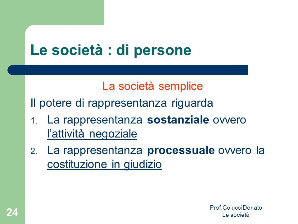 Le società : di persone La società semplice Il potere di rappresentanza riguarda 1. La rappresentanza sostanziale ovvero lattività negoziale 2. La rap